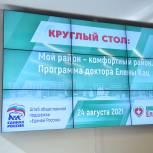 Елена Кац: «Пожелания жителей в сфере благоустройства и досуга уже выполняются»