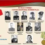 В Сети появилась страница о кузбассовцах, защищавших Ленинград