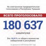 В предварительном голосовании пока приняли участие 180 тыс. 637 человек