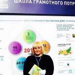 Наталья Абросимова: Во время пандемии важно напоминать о безопасной эксплуатации газового оборудования