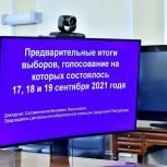 По предварительным данным на выборах всех уровней в Удмуртии победу одержала «Единая Россия»