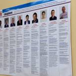 В Томской области продолжается голосование за кандидатов в Госдуму и Законодательную Думу