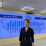 В Белгородской области избирательные участки завершили свою работу