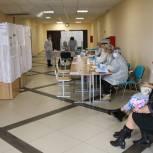 В Рыбинске на выборах работают более 400 наблюдателей