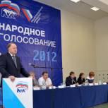 Итоги голосования в Железнодорожном районе