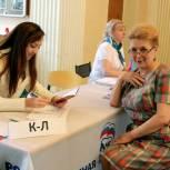 Новая традиция народного участия в предварительном партийном голосовании активизирует сопричастность россиян к политическим процессам государства
