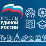 «Единая Россия» вдохнет новую жизнь в кукольный театр