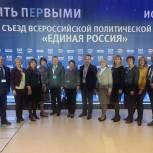 Саратовские партийцы готовятся к началу работы Съезда «Единой России»