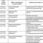 Пензенцы могут обратиться с вопросами и предложениями по организации системы здравоохранения в приемные «Единой России»