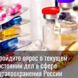 Соцопрос о текущем состоянии системы здравоохранения в условиях сложившейся эпидемиологической обстановки